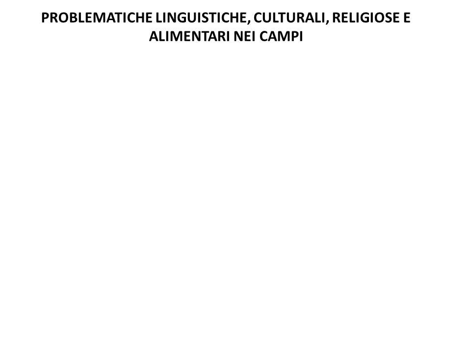 PROBLEMATICHE LINGUISTICHE, CULTURALI, RELIGIOSE E ALIMENTARI NEI CAMPI
