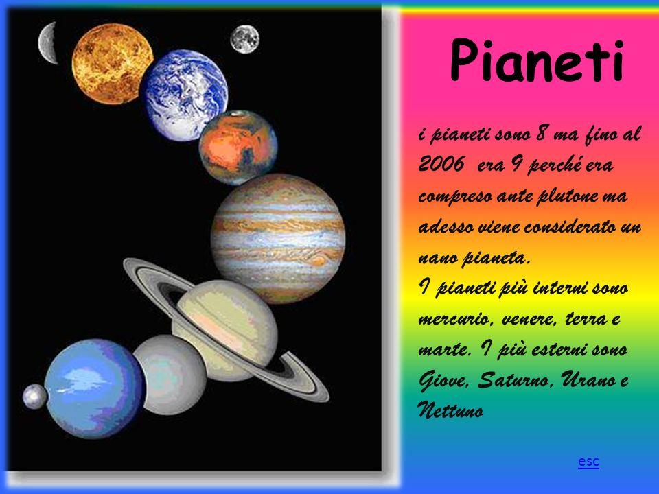 Pianeti i pianeti sono 8 ma fino al 2006 era 9 perché era compreso ante plutone ma adesso viene considerato un nano pianeta. I pianeti più interni son