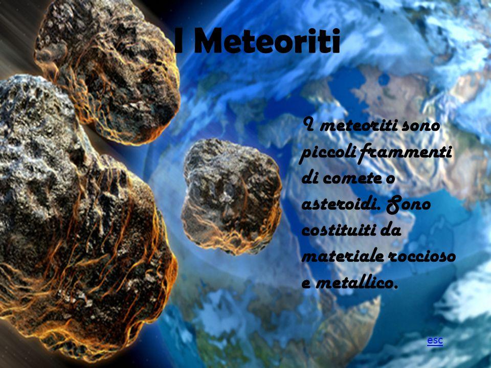 I Meteoriti I meteoriti sono piccoli frammenti di comete o asteroidi. Sono costituiti da materiale roccioso e metallico. esc I Meteoriti