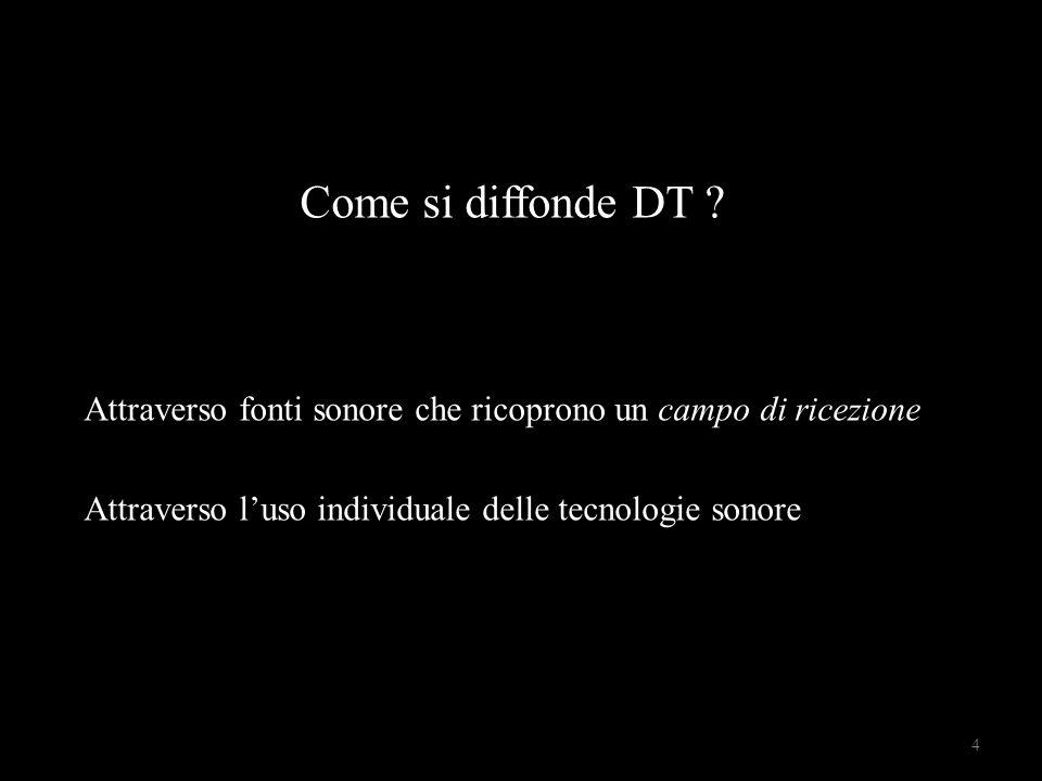 DT attraverso utilizzo del palmare 15