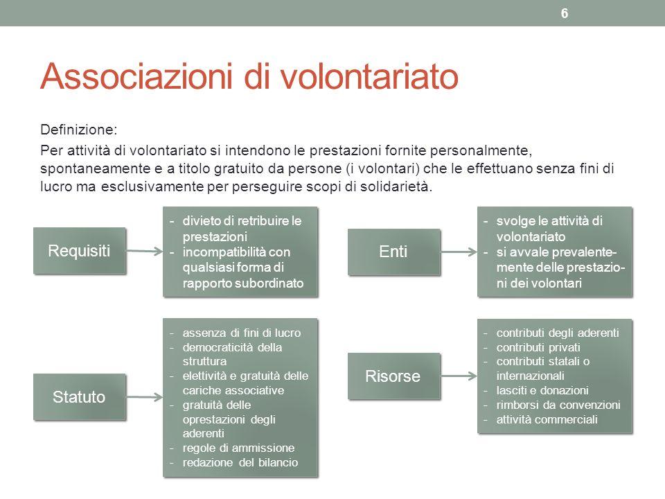 Associazioni di volontariato Definizione: Per attività di volontariato si intendono le prestazioni fornite personalmente, spontaneamente e a titolo gr