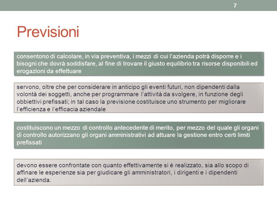 Previsioni 7 consentono di calcolare, in via preventiva, i mezzi di cui lazienda potrà disporre e i bisogni che dovrà soddisfare, al fine di trovare i