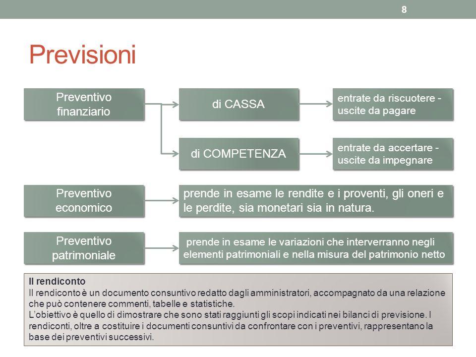 Previsioni 8 Preventivo finanziario di CASSA di COMPETENZA entrate da riscuotere - uscite da pagare entrate da accertare - uscite da impegnare Prevent