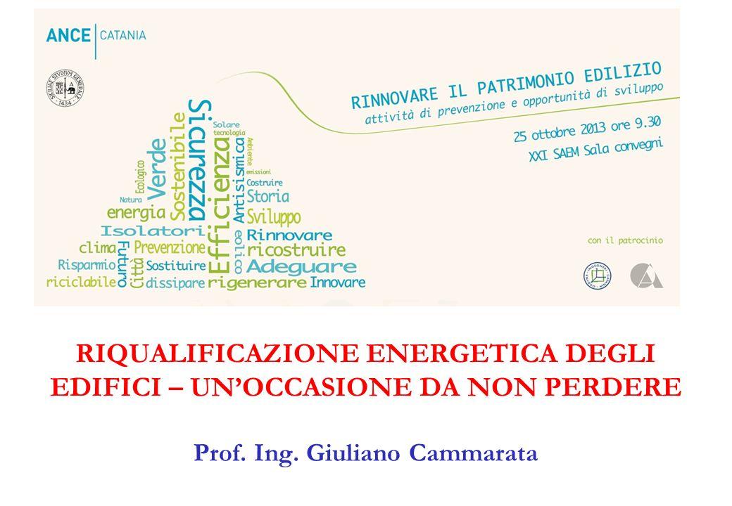 RIQUALIFICAZIONE ENERGETICA DEGLI EDIFICI – UNOCCASIONE DA NON PERDERE Prof. Ing. Giuliano Cammarata