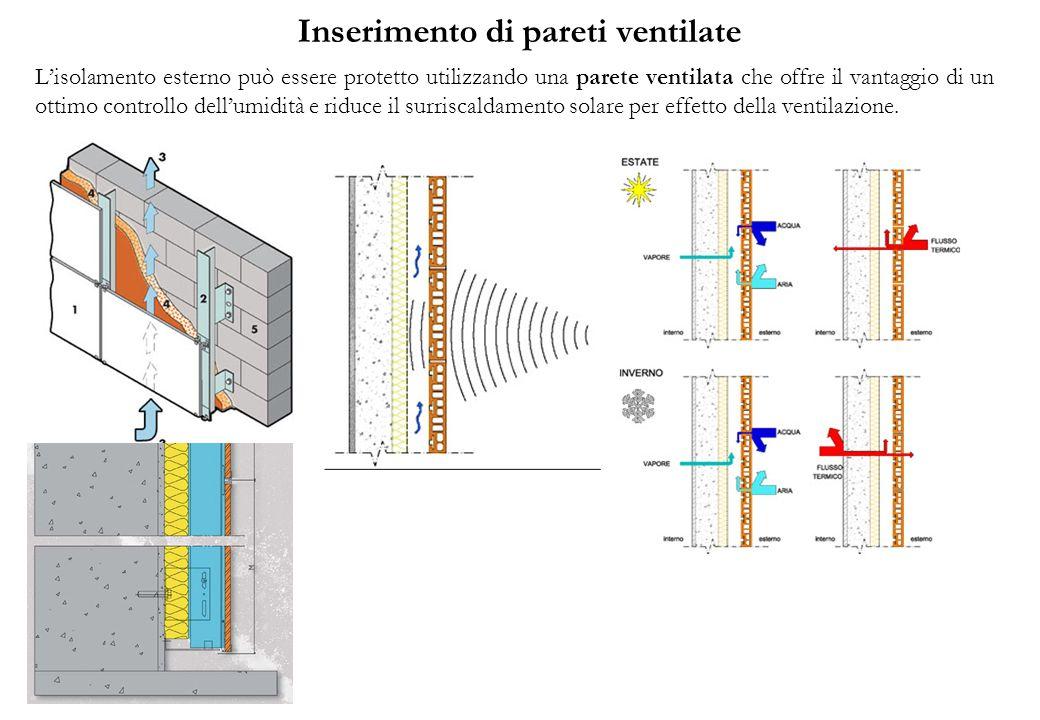 Inserimento di pareti ventilate Lisolamento esterno può essere protetto utilizzando una parete ventilata che offre il vantaggio di un ottimo controllo dellumidità e riduce il surriscaldamento solare per effetto della ventilazione.