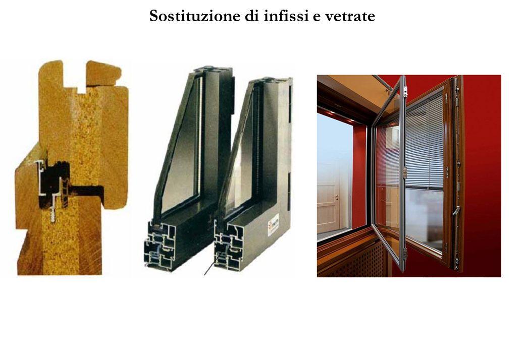 Sostituzione di infissi e vetrate