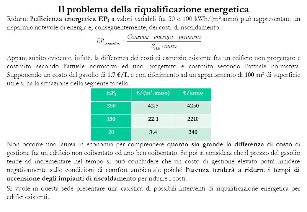 Il problema della riqualificazione energetica Ridurre lefficienza energetica EP i a valori variabili fra 50 e 100 kWh/(m².anno) può rappresentare un risparmio notevole di energia e, conseguentemente, dei costi di riscaldamento.