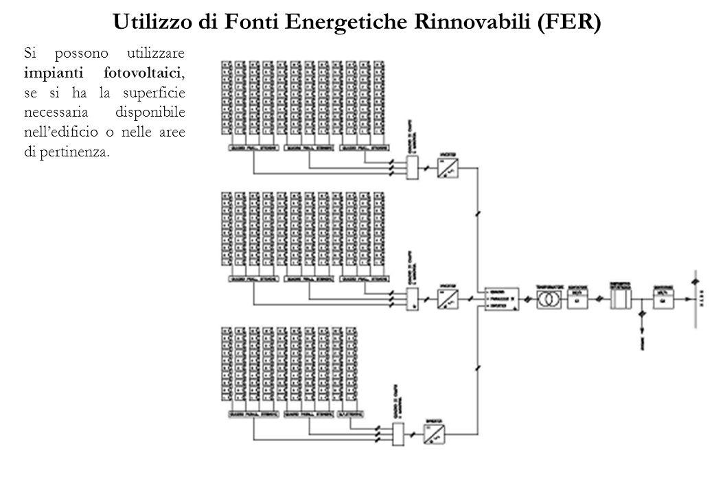 Utilizzo di Fonti Energetiche Rinnovabili (FER) Si possono utilizzare impianti fotovoltaici, se si ha la superficie necessaria disponibile nelledificio o nelle aree di pertinenza.