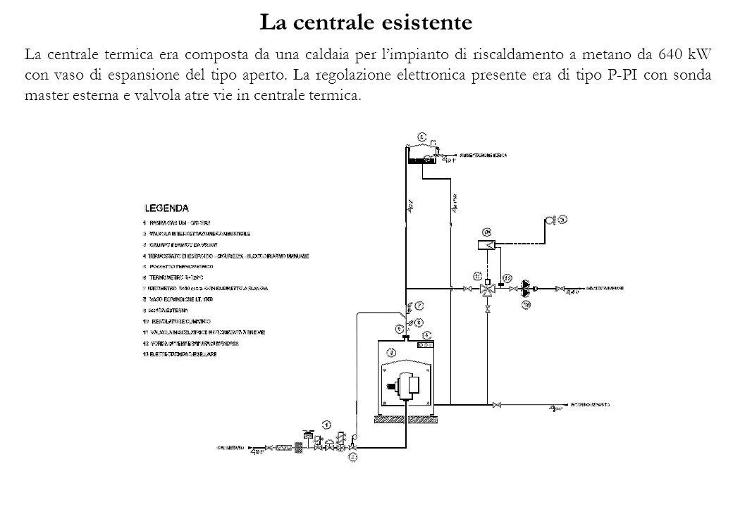 La centrale esistente La centrale termica era composta da una caldaia per limpianto di riscaldamento a metano da 640 kW con vaso di espansione del tipo aperto.
