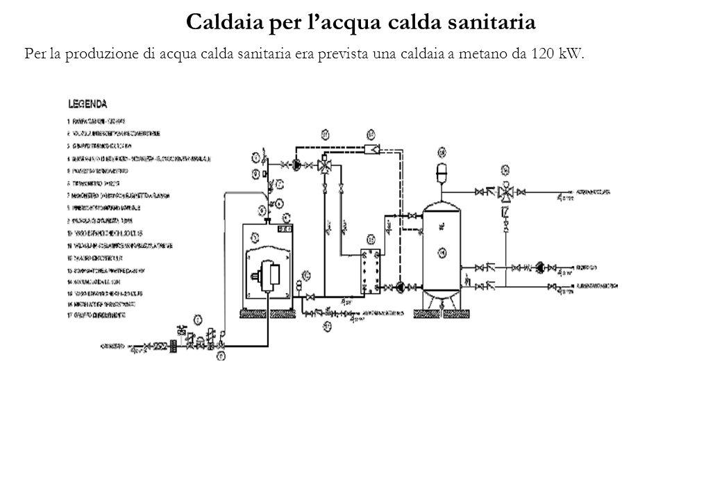 Caldaia per lacqua calda sanitaria Per la produzione di acqua calda sanitaria era prevista una caldaia a metano da 120 kW.