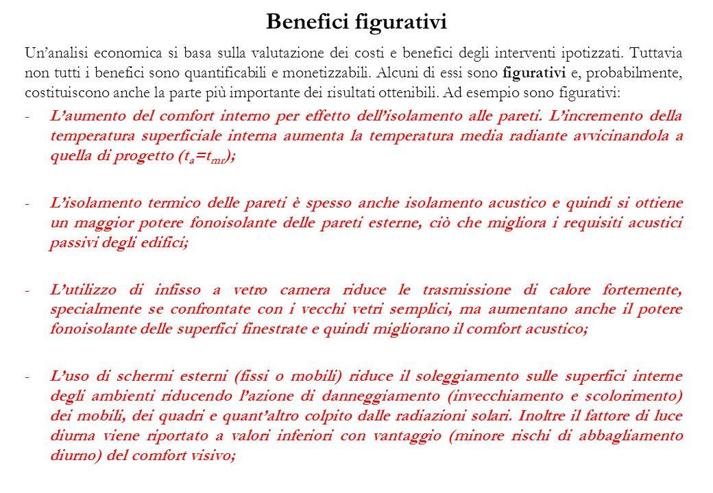 Benefici figurativi Unanalisi economica si basa sulla valutazione dei costi e benefici degli interventi ipotizzati.