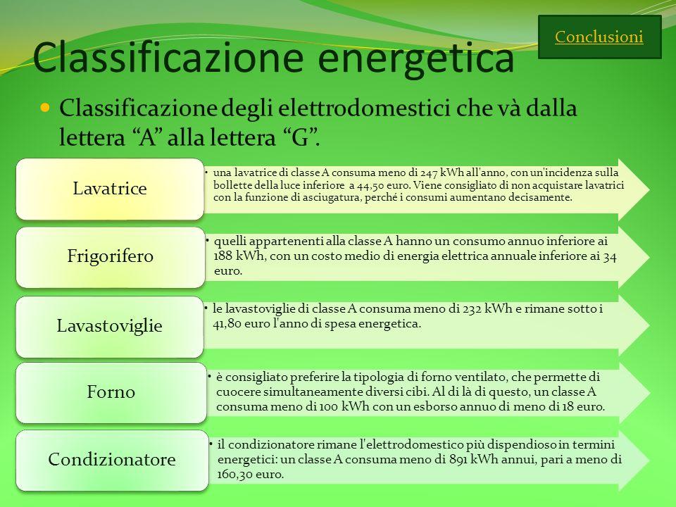 Classificazione energetica Classificazione degli elettrodomestici che và dalla lettera A alla lettera G. una lavatrice di classe A consuma meno di 247