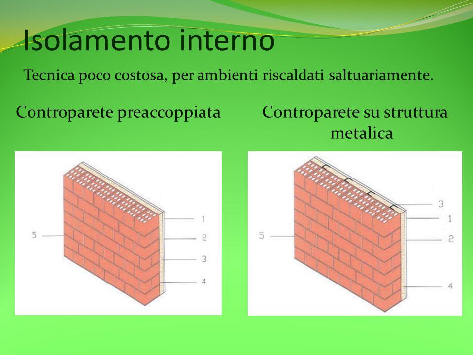 Isolamento interno Controparete preaccoppiataControparete su struttura metalica Tecnica poco costosa, per ambienti riscaldati saltuariamente.