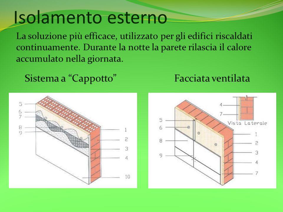 Isolamento esterno Sistema a CappottoFacciata ventilata La soluzione più efficace, utilizzato per gli edifici riscaldati continuamente. Durante la not