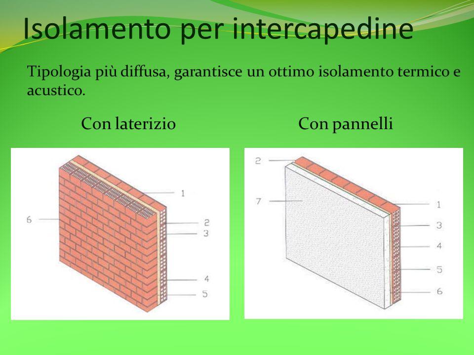 Isolamento per intercapedine Con laterizioCon pannelli Tipologia più diffusa, garantisce un ottimo isolamento termico e acustico.