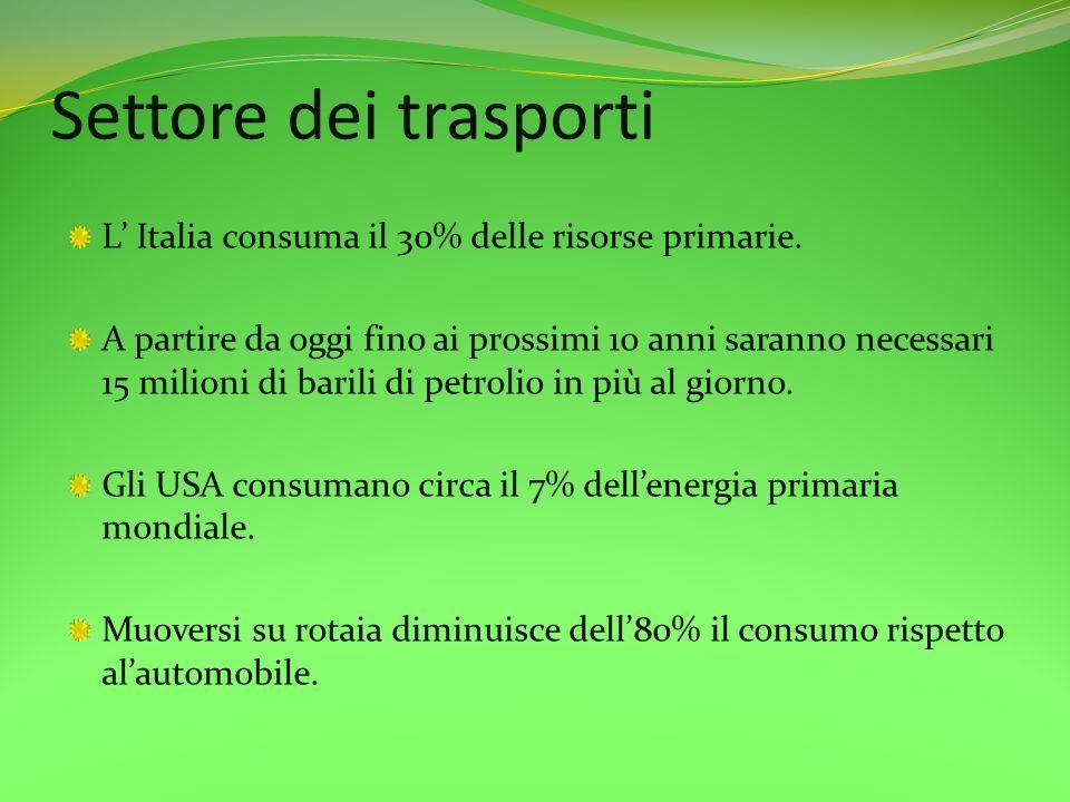 Settore dei trasporti L Italia consuma il 30% delle risorse primarie. A partire da oggi fino ai prossimi 10 anni saranno necessari 15 milioni di baril