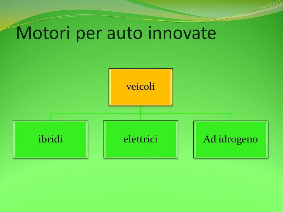 Motori per auto innovate veicoli ibridielettriciAd idrogeno