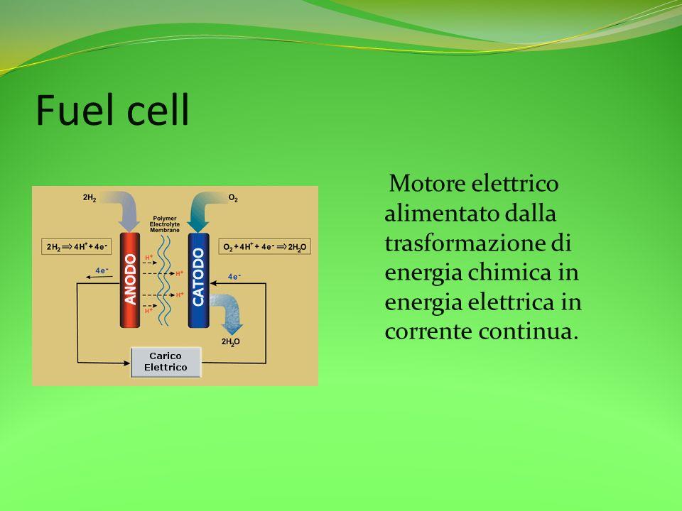 Fuel cell Motore elettrico alimentato dalla trasformazione di energia chimica in energia elettrica in corrente continua.