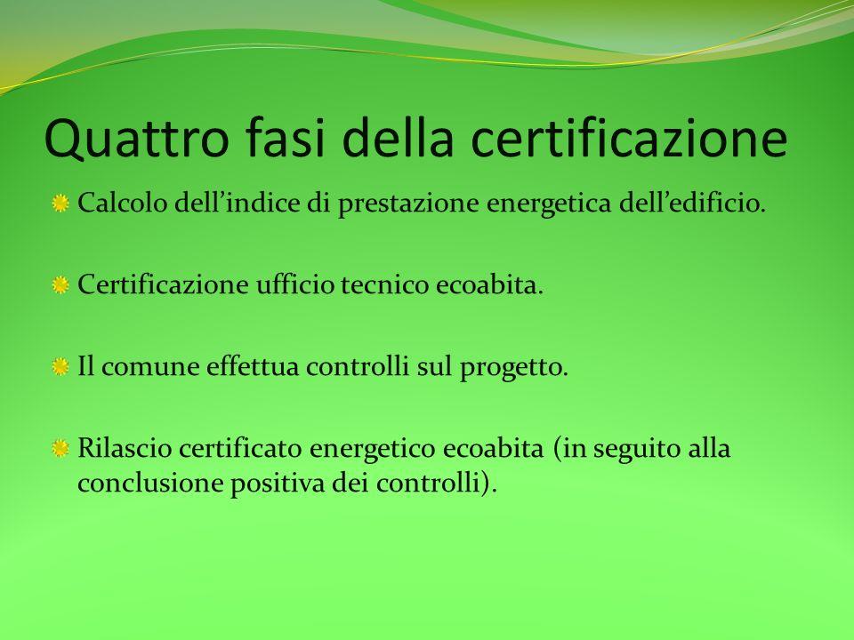 Quattro fasi della certificazione Calcolo dellindice di prestazione energetica delledificio. Certificazione ufficio tecnico ecoabita. Il comune effett