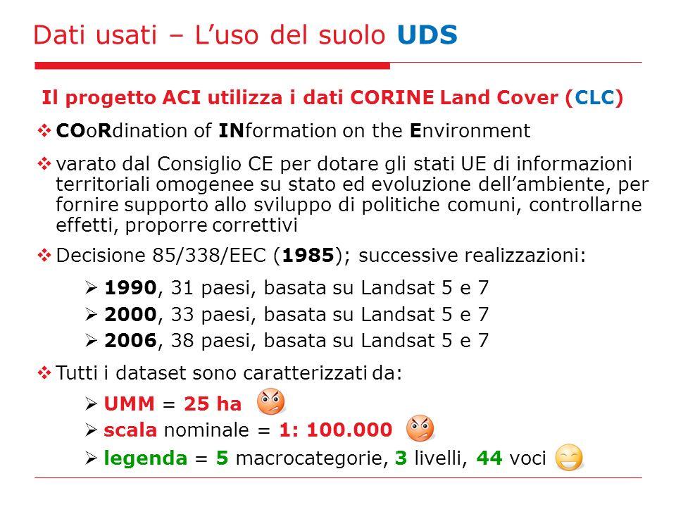 Dati usati – Luso del suolo UDS COoRdination of INformation on the Environment Tutti i dataset sono caratterizzati da: UMM = 25 ha scala nominale = 1: