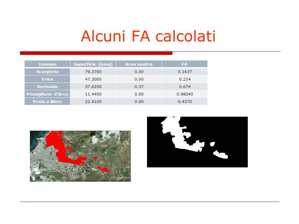 Alcuni FA calcolati ComuneSuperficie (kmq)Area neutraFA Scarperia79.37000.000.1637 Erice47.30000.000.214 Verbania37.62000.370.674 Pomigliano d'Arco11.