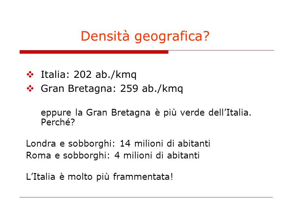 Densità geografica? Italia: 202 ab./kmq Gran Bretagna: 259 ab./kmq eppure la Gran Bretagna è più verde dellItalia. Perché? Londra e sobborghi: 14 mili