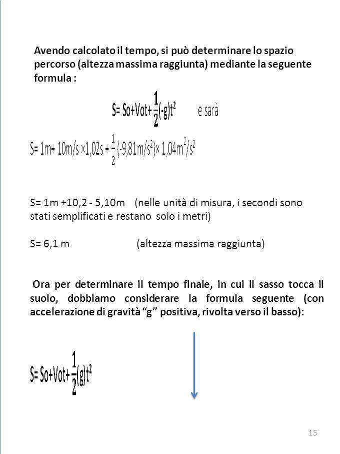 Avendo calcolato il tempo, si può determinare lo spazio percorso (altezza massima raggiunta) mediante la seguente formula : S= 1m +10,2 - 5,10m (nelle unità di misura, i secondi sono stati semplificati e restano solo i metri) S= 6,1 m (altezza massima raggiunta) Ora per determinare il tempo finale, in cui il sasso tocca il suolo, dobbiamo considerare la formula seguente (con accelerazione di gravità g positiva, rivolta verso il basso): 15