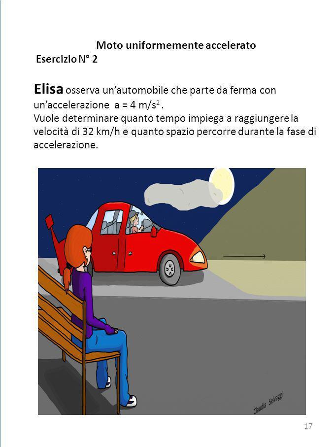 Moto uniformemente accelerato Esercizio N° 2 Elisa osserva unautomobile che parte da ferma con unaccelerazione a = 4 m/s 2.