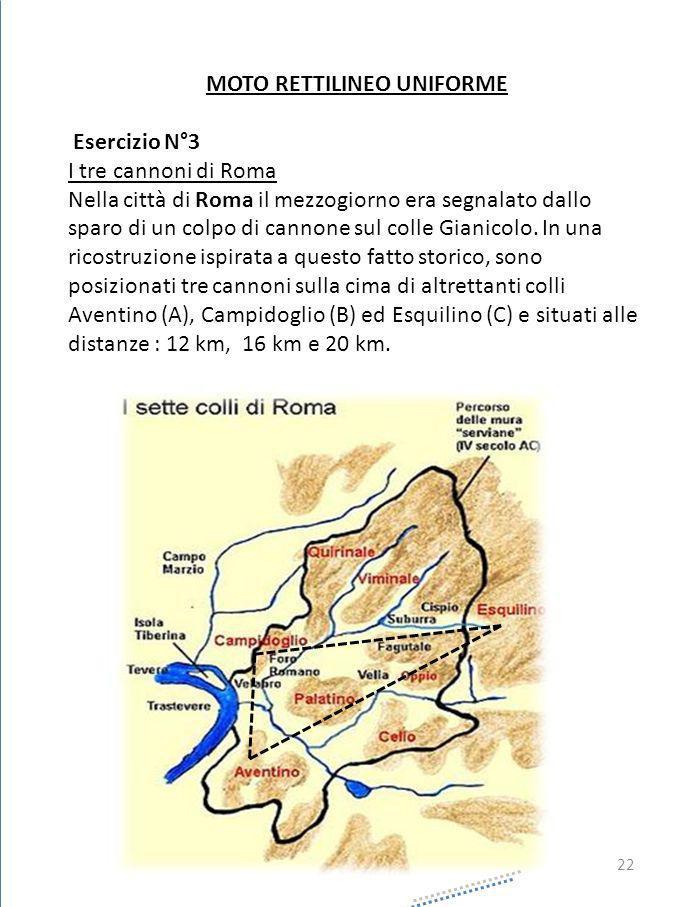 MOTO RETTILINEO UNIFORME Esercizio N°3 I tre cannoni di Roma Nella città di Roma il mezzogiorno era segnalato dallo sparo di un colpo di cannone sul colle Gianicolo.