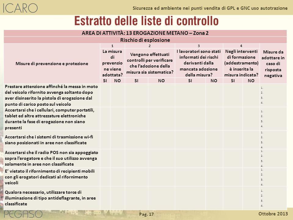Pag. 17 Ottobre 2013 Sicurezza ed ambiente nei punti vendita di GPL e GNC uso autotrazione Estratto delle liste di controllo AREA DI ATTIVITÀ: 13 EROG