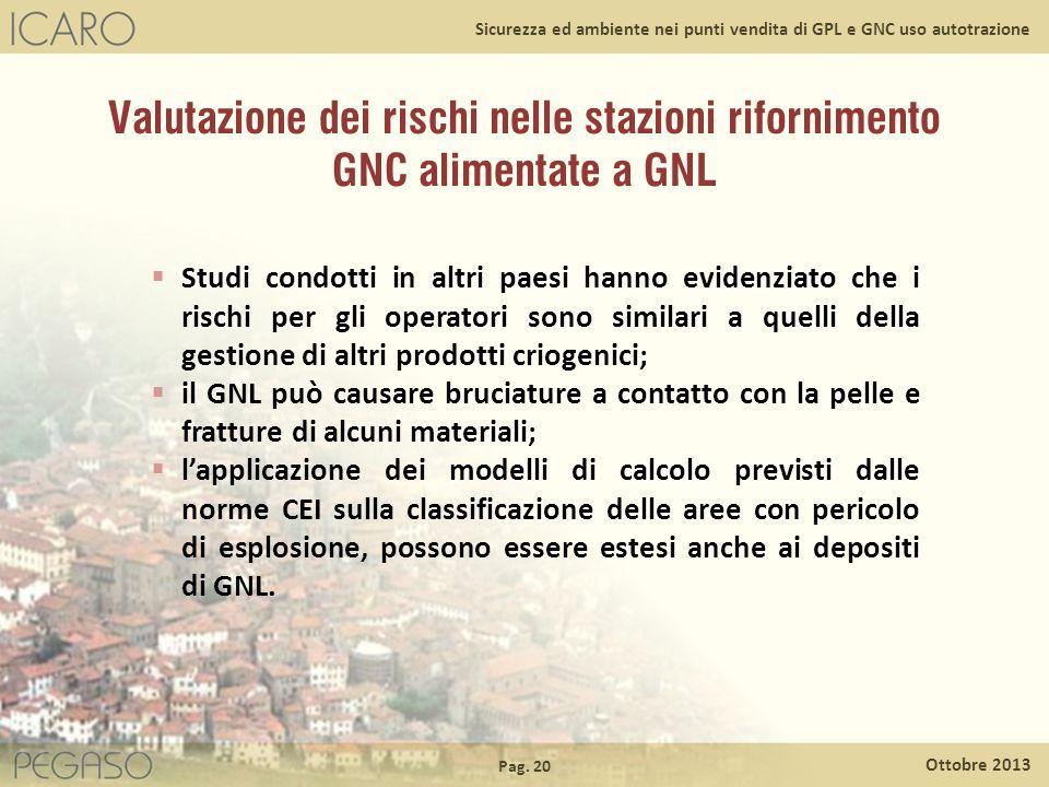 Pag. 20 Ottobre 2013 Sicurezza ed ambiente nei punti vendita di GPL e GNC uso autotrazione Studi condotti in altri paesi hanno evidenziato che i risch