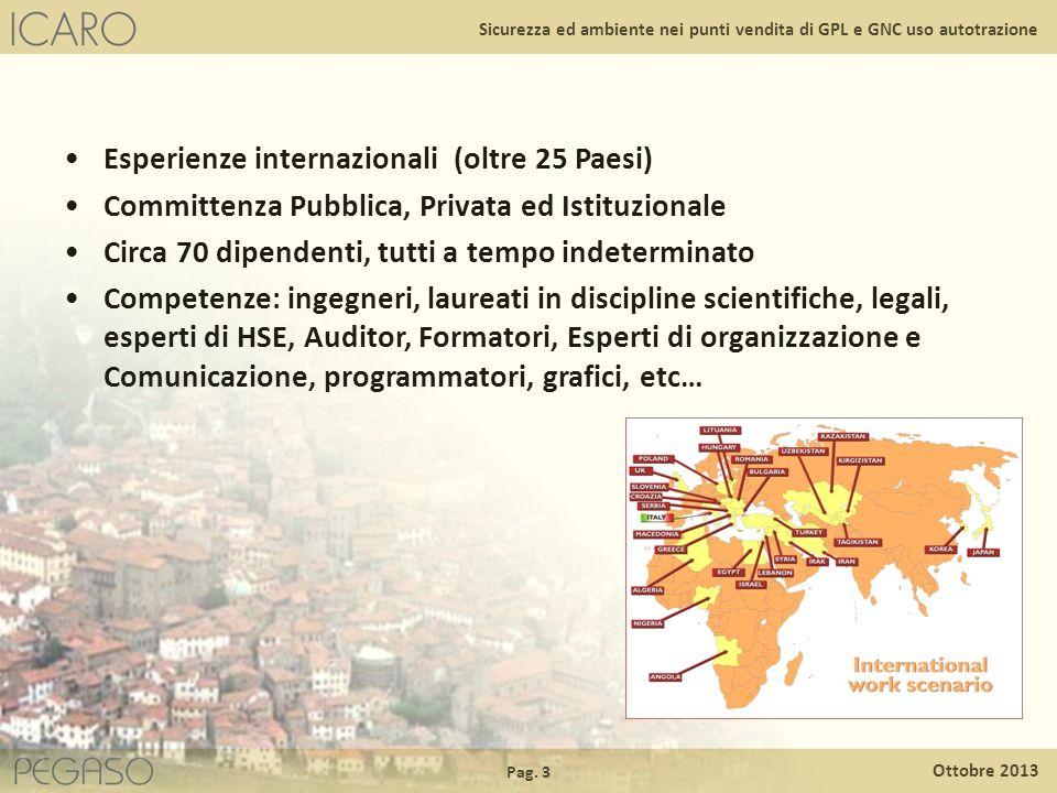 Pag. 3 Ottobre 2013 Sicurezza ed ambiente nei punti vendita di GPL e GNC uso autotrazione Esperienze internazionali (oltre 25 Paesi) Committenza Pubbl