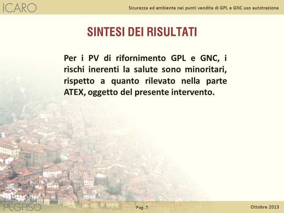 Pag. 7 Ottobre 2013 Sicurezza ed ambiente nei punti vendita di GPL e GNC uso autotrazione SINTESI DEI RISULTATI Per i PV di rifornimento GPL e GNC, i