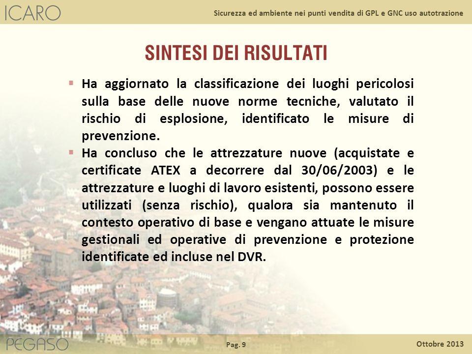 Pag. 9 Ottobre 2013 Sicurezza ed ambiente nei punti vendita di GPL e GNC uso autotrazione SINTESI DEI RISULTATI Ha aggiornato la classificazione dei l