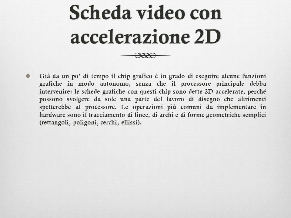 Scheda video con accelerazione 2D Già da un po' di tempo il chip grafico è in grado di eseguire alcune funzioni grafiche in modo autonomo, senza che i