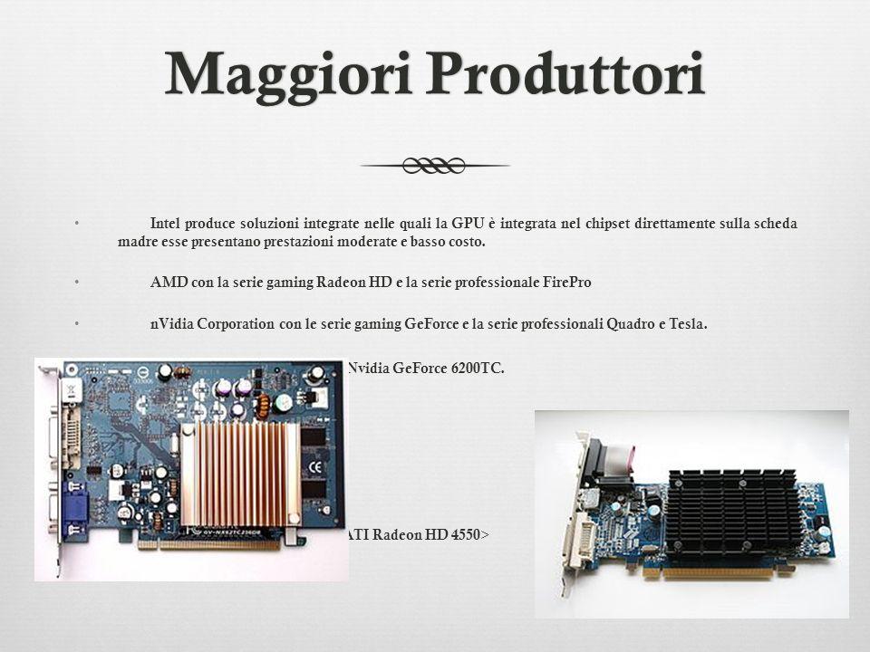Maggiori ProduttoriMaggiori Produttori Intel produce soluzioni integrate nelle quali la GPU è integrata nel chipset direttamente sulla scheda madre es