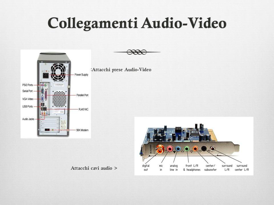 Collegamenti Audio-VideoCollegamenti Audio-Video <Attacchi prese Audio-Video Attacchi cavi audio >