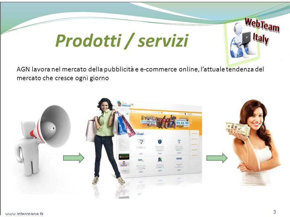 AGN lavora nel mercato della pubblicità e e-commerce online, lattuale tendenza del mercato che cresce ogni giorno Prodotti / servizi