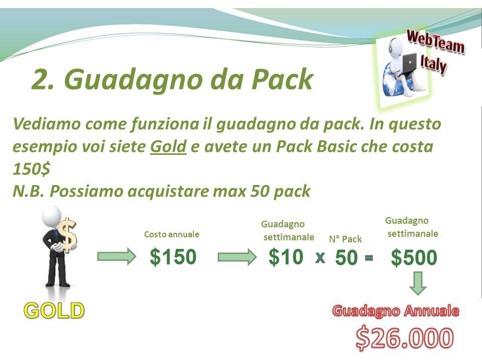 2.Guadagno da Pack Vediamo come funziona il guadagno da pack.