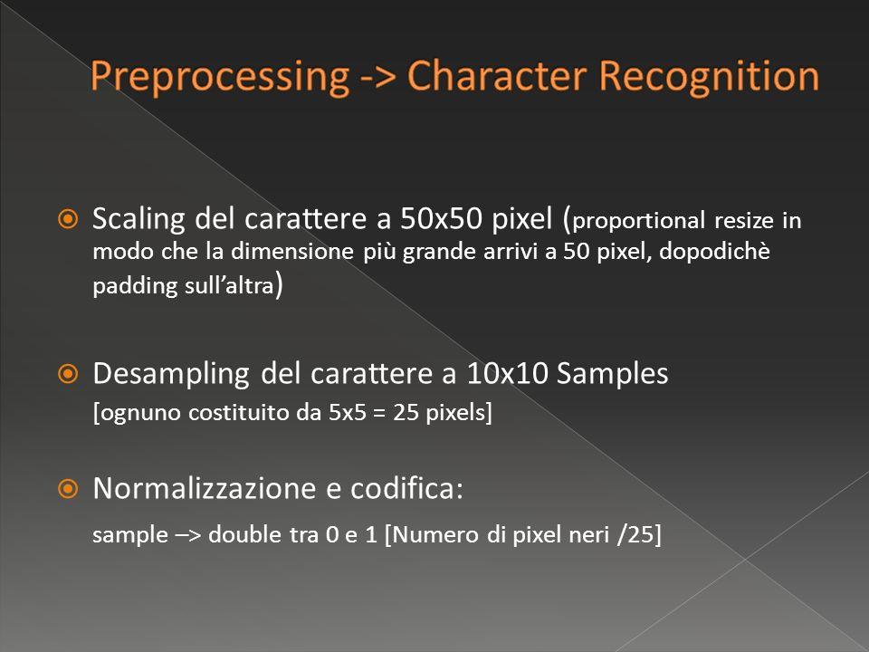 Scaling del carattere a 50x50 pixel ( proportional resize in modo che la dimensione più grande arrivi a 50 pixel, dopodichè padding sullaltra ) Desampling del carattere a 10x10 Samples [ognuno costituito da 5x5 = 25 pixels] Normalizzazione e codifica: sample –> double tra 0 e 1 [Numero di pixel neri /25]