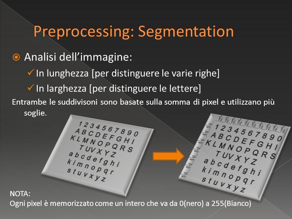 Analisi dellimmagine: In lunghezza [per distinguere le varie righe] In larghezza [per distinguere le lettere] Entrambe le suddivisoni sono basate sulla somma di pixel e utilizzano più soglie.