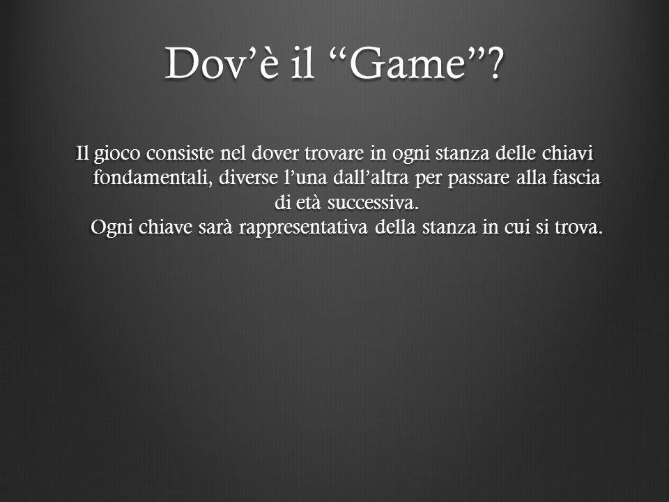 Dovè il Game.