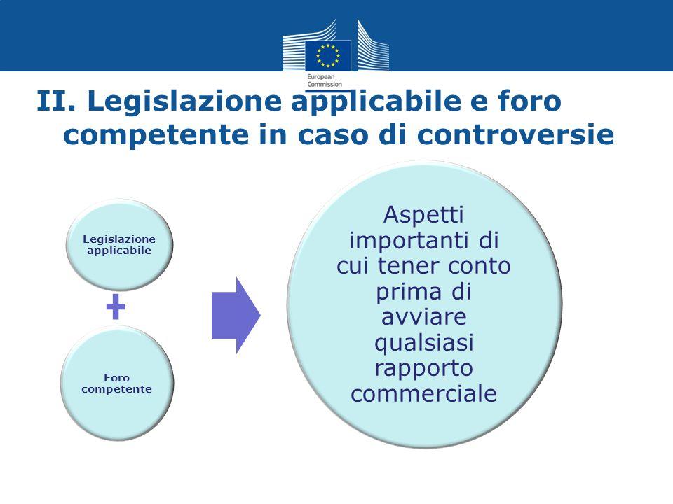 II. Legislazione applicabile e foro competente in caso di controversie Legislazione applicabile Foro competente Aspetti importanti di cui tener conto