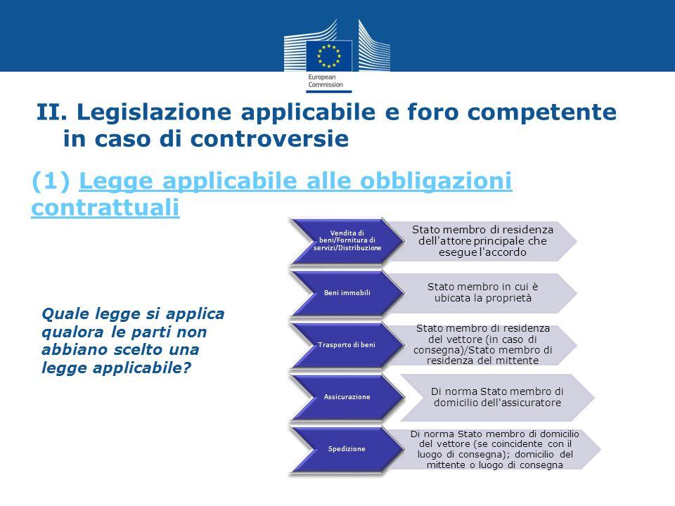 Quale legge si applica qualora le parti non abbiano scelto una legge applicabile? Vendita di beni/Fornitura di servizi/Distribuzione Stato membro di r