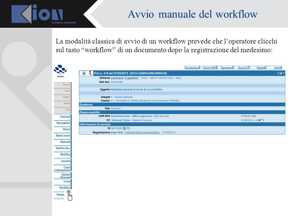 Avvio manuale del workflow La modalità classica di avvio di un workflow prevede che loperatore clicchi sul tasto workflow di un documento dopo la registrazione del medesimo: