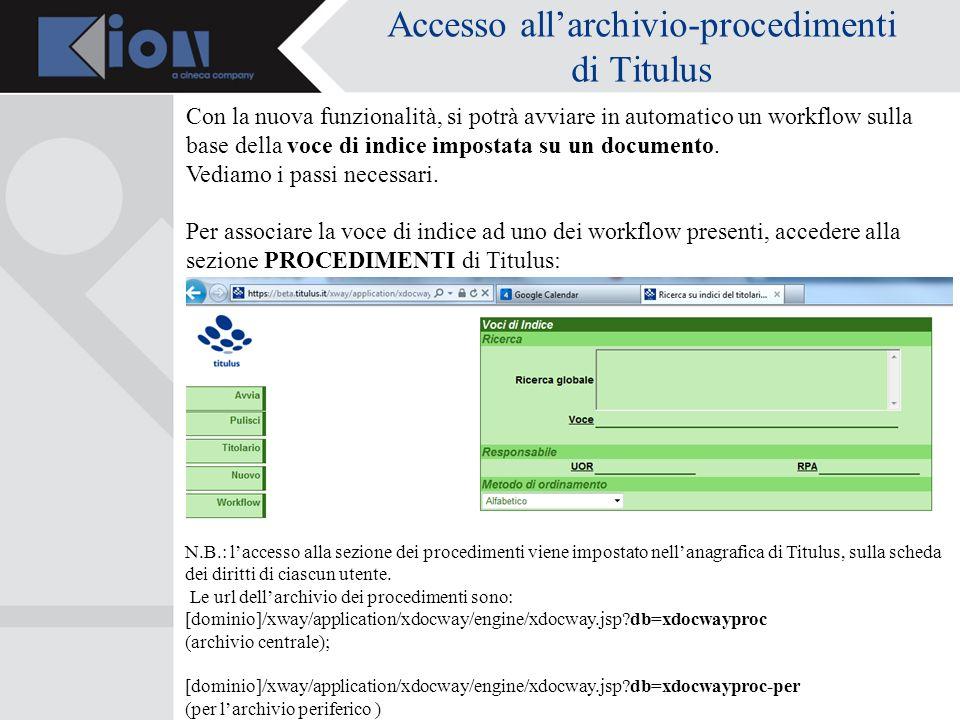 Accesso allarchivio-procedimenti di Titulus Con la nuova funzionalità, si potrà avviare in automatico un workflow sulla base della voce di indice impostata su un documento.