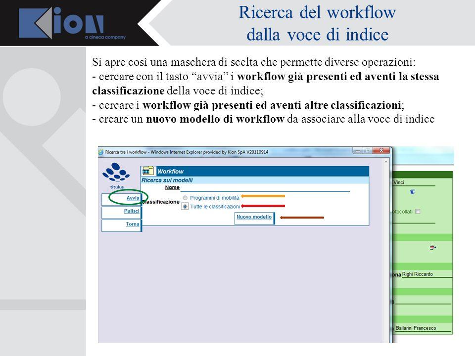 Ricerca del workflow dalla voce di indice Si apre così una maschera di scelta che permette diverse operazioni: - cercare con il tasto avvia i workflow