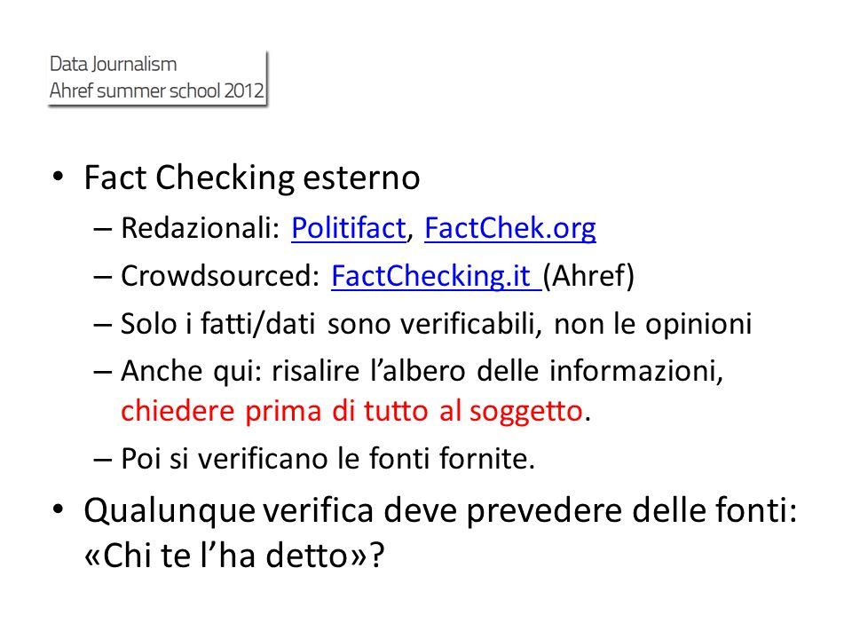 Fact Checking esterno – Redazionali: Politifact, FactChek.orgPolitifactFactChek.org – Crowdsourced: FactChecking.it (Ahref)FactChecking.it – Solo i fa