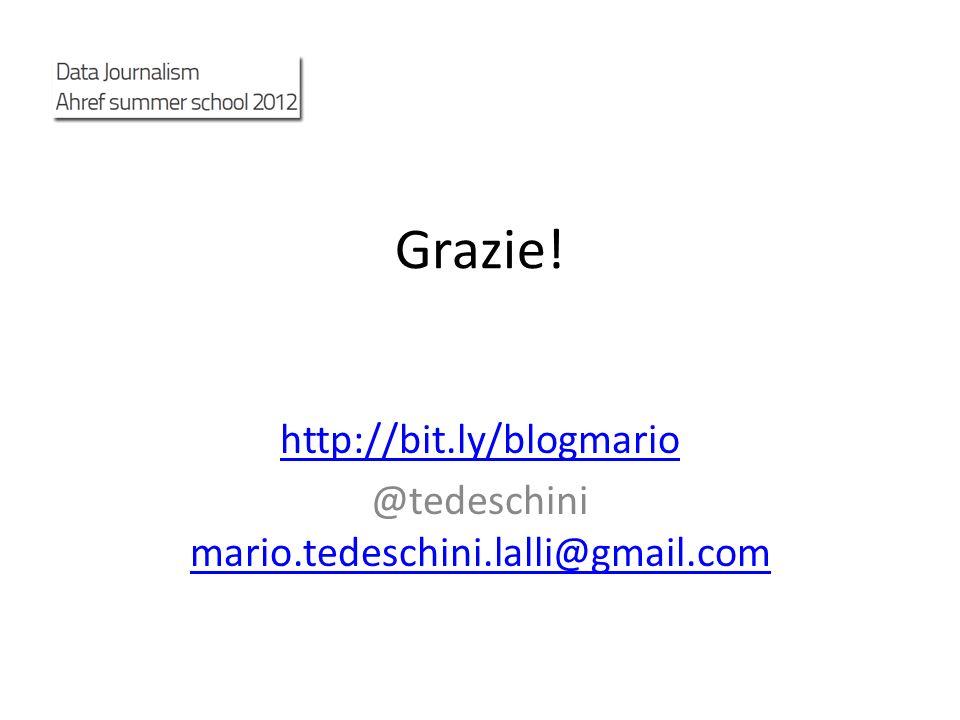 Grazie! http://bit.ly/blogmario @tedeschini mario.tedeschini.lalli@gmail.com mario.tedeschini.lalli@gmail.com