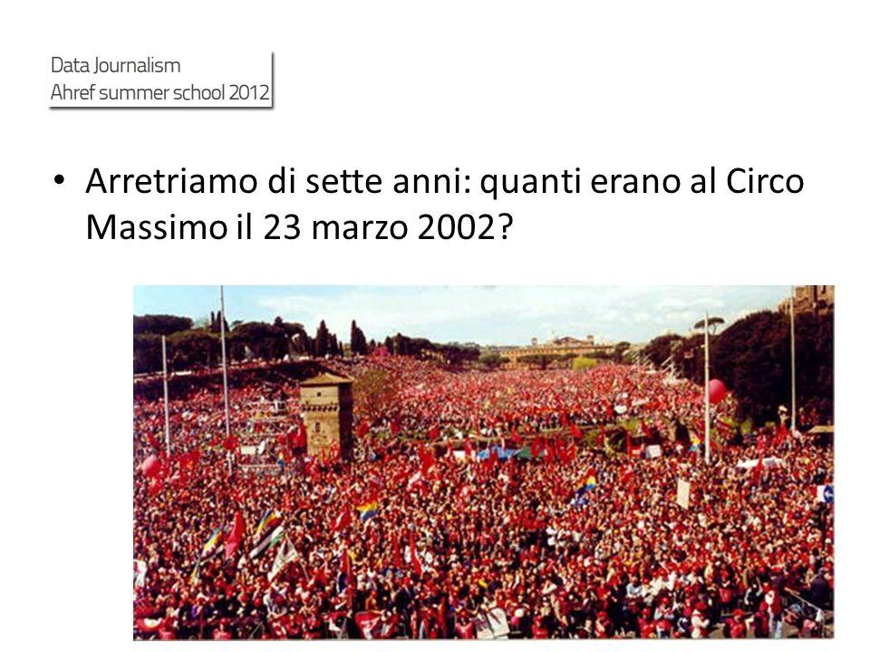 Arretriamo di sette anni: quanti erano al Circo Massimo il 23 marzo 2002?